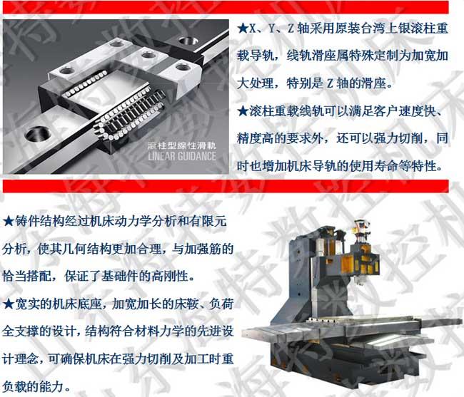原装台湾上银45MM滚柱重载型导轨
